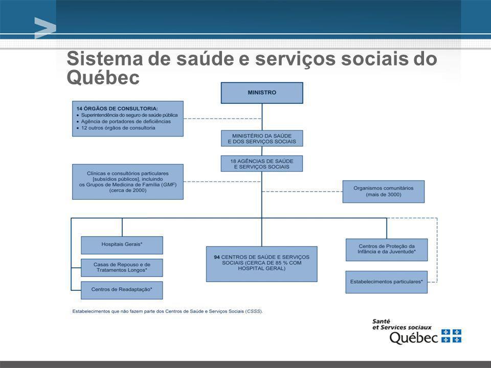 Sistema de Saúde e Seviços Sociais Dois grandes princípios: –responsabilidade da população; –hierarquização dos serviços.