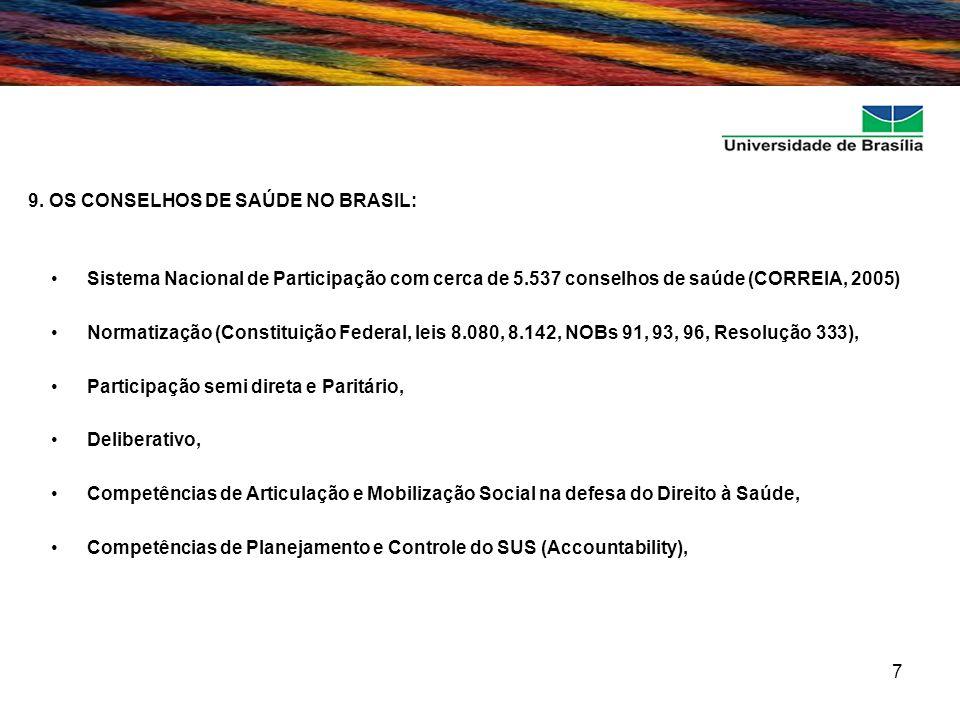 7 9. OS CONSELHOS DE SAÚDE NO BRASIL: Sistema Nacional de Participação com cerca de 5.537 conselhos de saúde (CORREIA, 2005) Normatização (Constituiçã