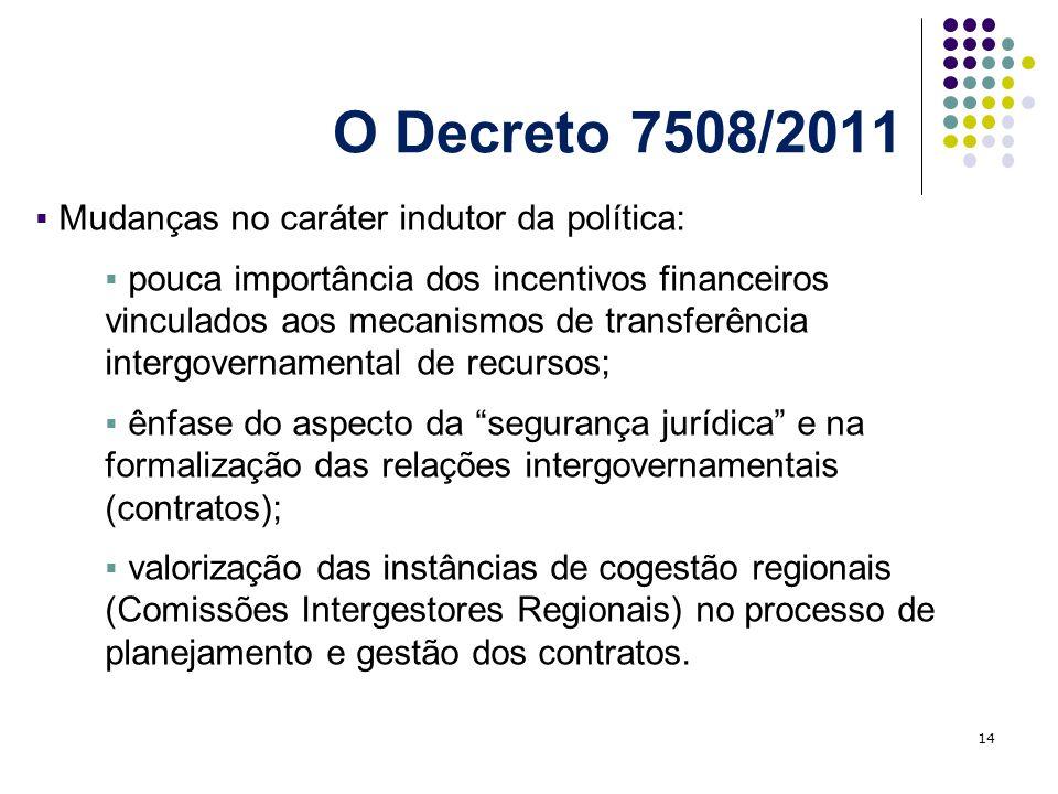 O Decreto 7508/2011 Mudanças no caráter indutor da política: pouca importância dos incentivos financeiros vinculados aos mecanismos de transferência i
