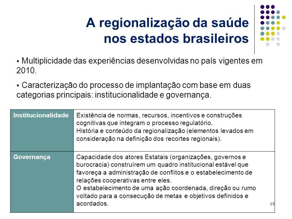 A regionalização da saúde nos estados brasileiros Multiplicidade das experiências desenvolvidas no país vigentes em 2010. Caracterização do processo d