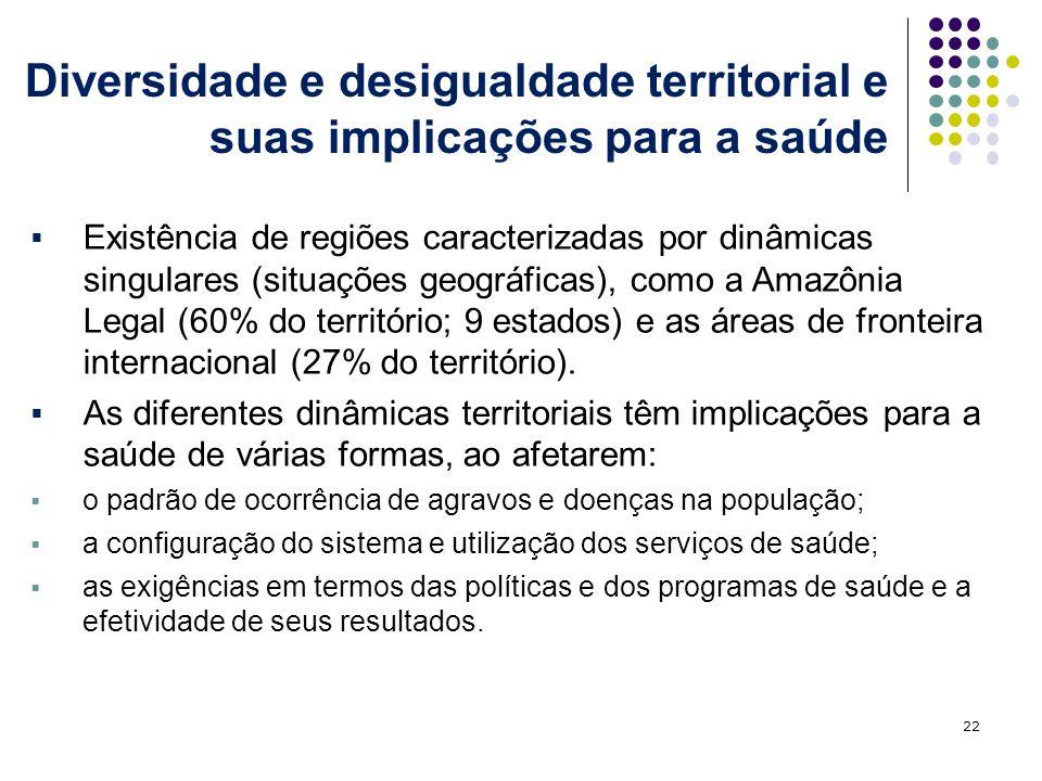 Diversidade e desigualdade territorial e suas implicações para a saúde 22 Existência de regiões caracterizadas por dinâmicas singulares (situações geo