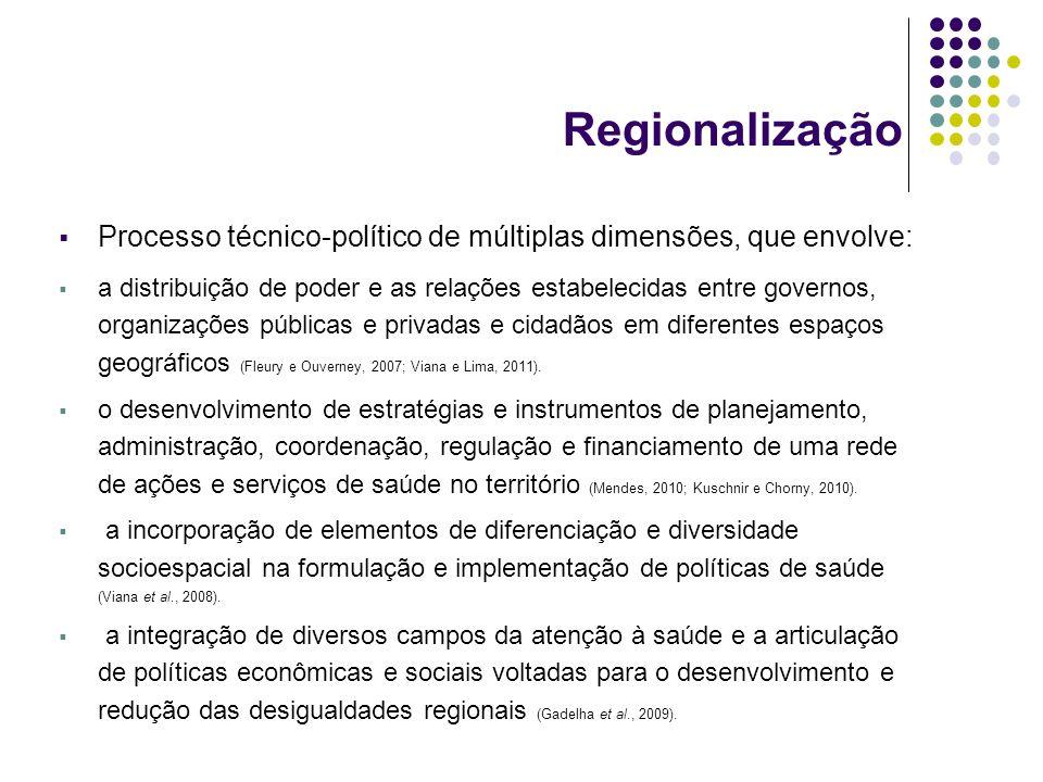 Regionalização Processo técnico-político de múltiplas dimensões, que envolve: a distribuição de poder e as relações estabelecidas entre governos, orga
