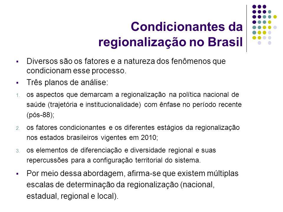 Condicionantes da regionalização no Brasil Diversos são os fatores e a natureza dos fenômenos que condicionam esse processo. Três planos de análise: 1
