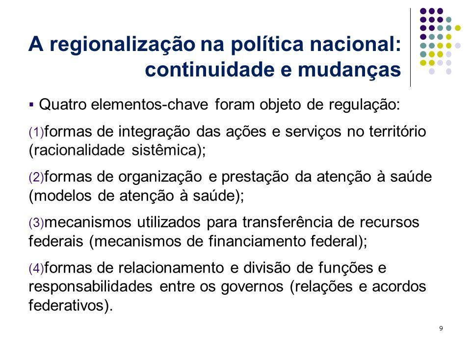 Quatro elementos-chave foram objeto de regulação: (1) formas de integração das ações e serviços no território (racionalidade sistêmica); (2) formas de