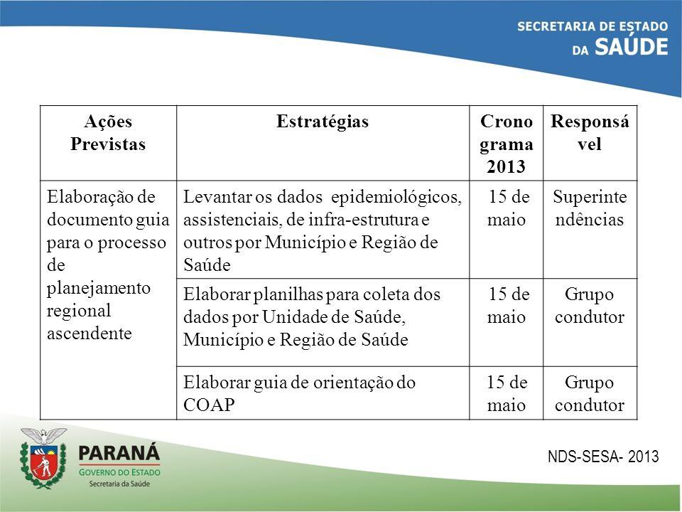 NDS-SESA- 2013 Ações Previstas EstratégiasCrono grama 2013 Responsá vel Elaboração de documento guia para o processo de planejamento regional ascenden