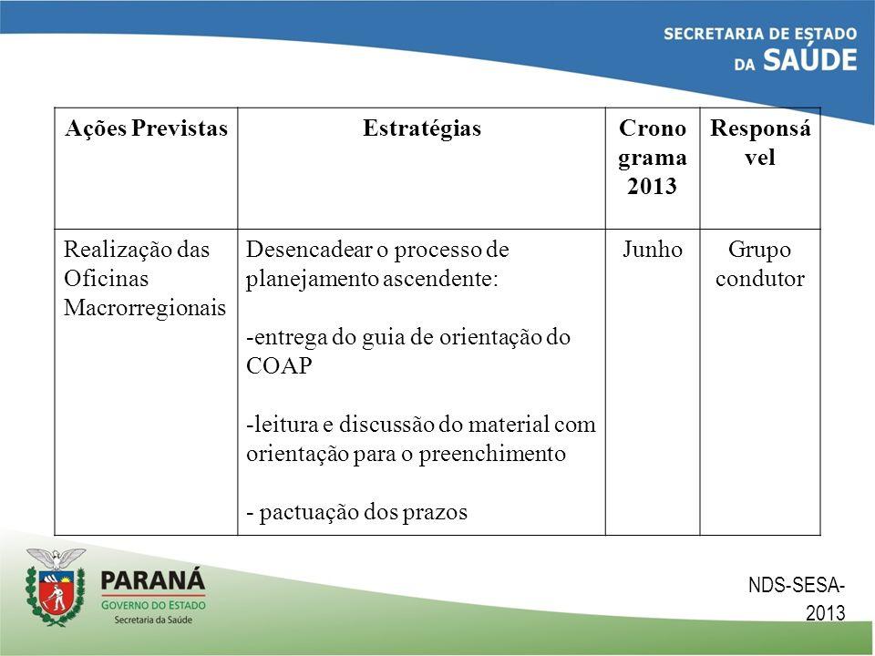 NDS-SESA- 2013 Ações PrevistasEstratégiasCrono grama 2013 Responsá vel Realização das Oficinas Macrorregionais Desencadear o processo de planejamento