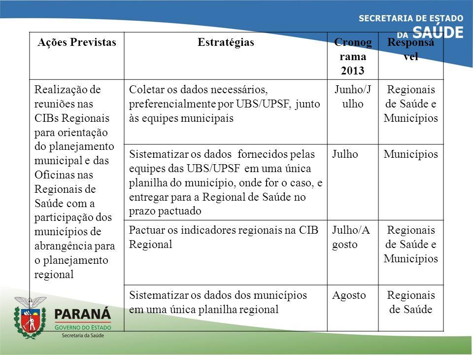 Ações PrevistasEstratégiasCronog rama 2013 Responsá vel Realização de reuniões nas CIBs Regionais para orientação do planejamento municipal e das Ofic