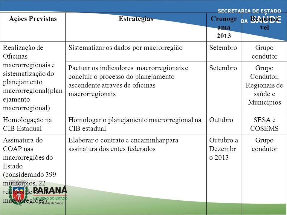 Ações PrevistasEstratégiasCronogr ama 2013 Responsá vel Realização de Oficinas macrorregionais e sistematização do planejamento macrorregional(plan ej
