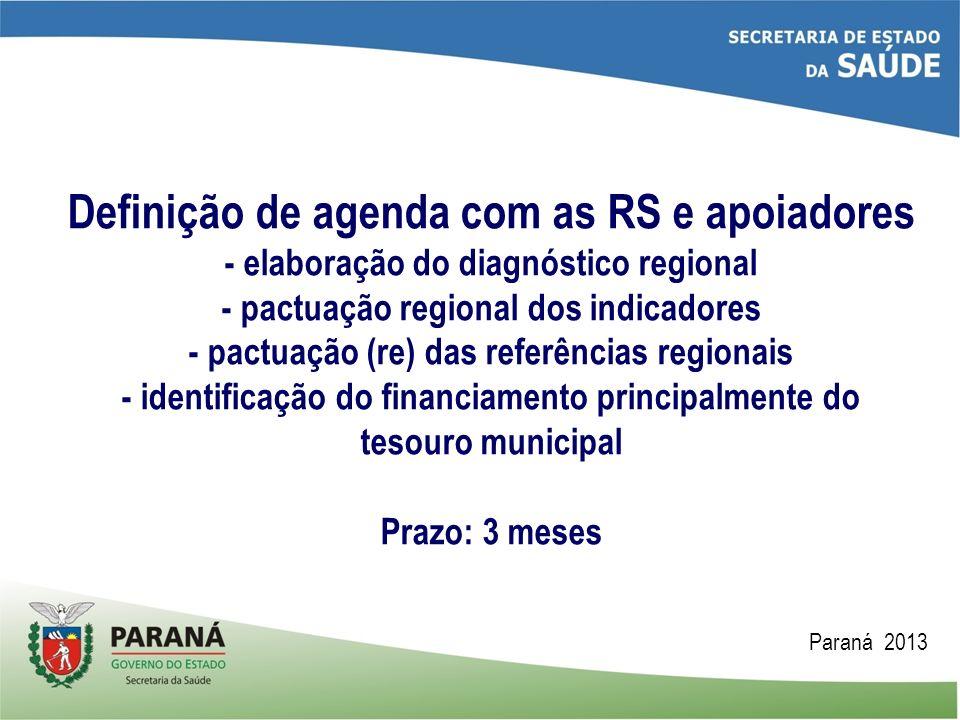 Definição de agenda com as RS e apoiadores - elaboração do diagnóstico regional - pactuação regional dos indicadores - pactuação (re) das referências