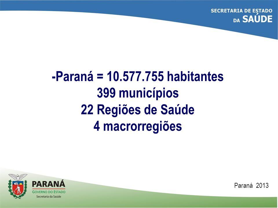 -Paraná = 10.577.755 habitantes 399 municípios 22 Regiões de Saúde 4 macrorregiões Paraná 2013