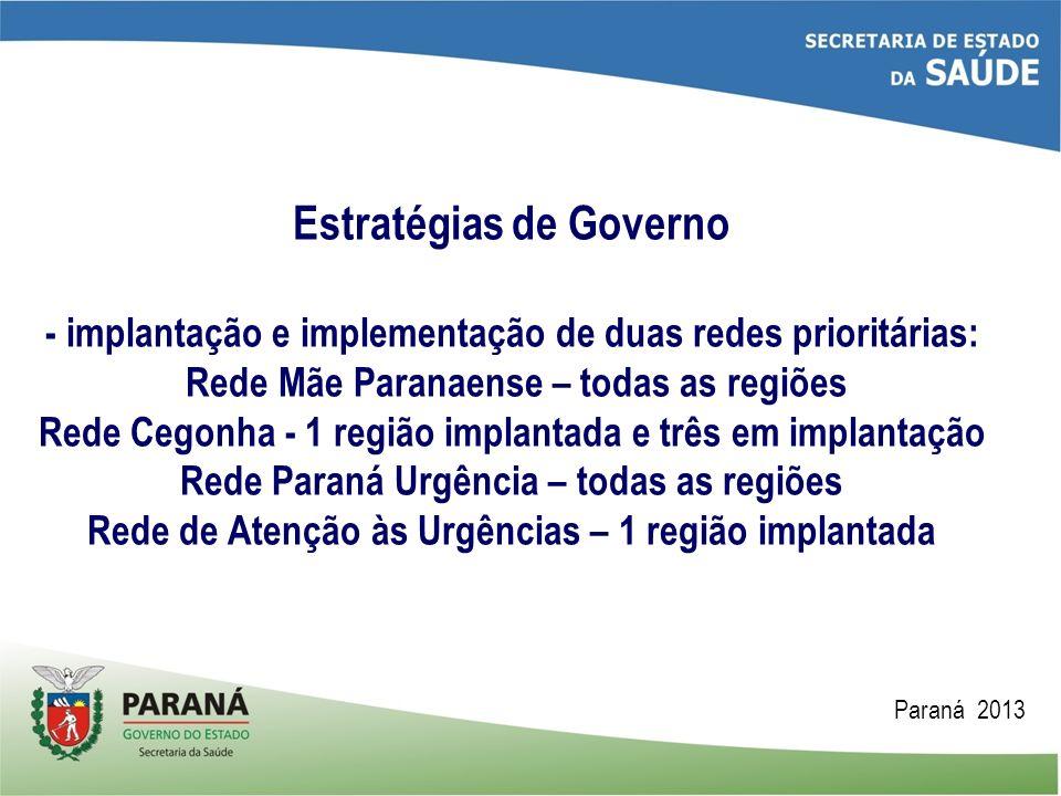 Estratégias de Governo - implantação e implementação de duas redes prioritárias: Rede Mãe Paranaense – todas as regiões Rede Cegonha - 1 região implan