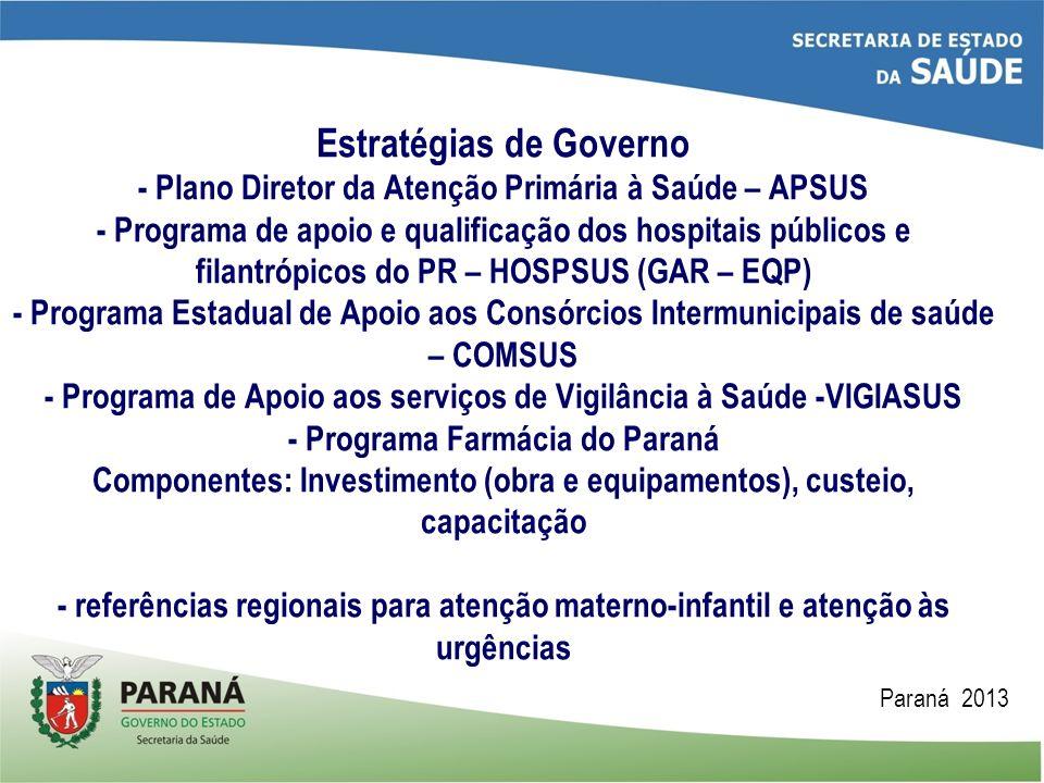 Estratégias de Governo - Plano Diretor da Atenção Primária à Saúde – APSUS - Programa de apoio e qualificação dos hospitais públicos e filantrópicos d