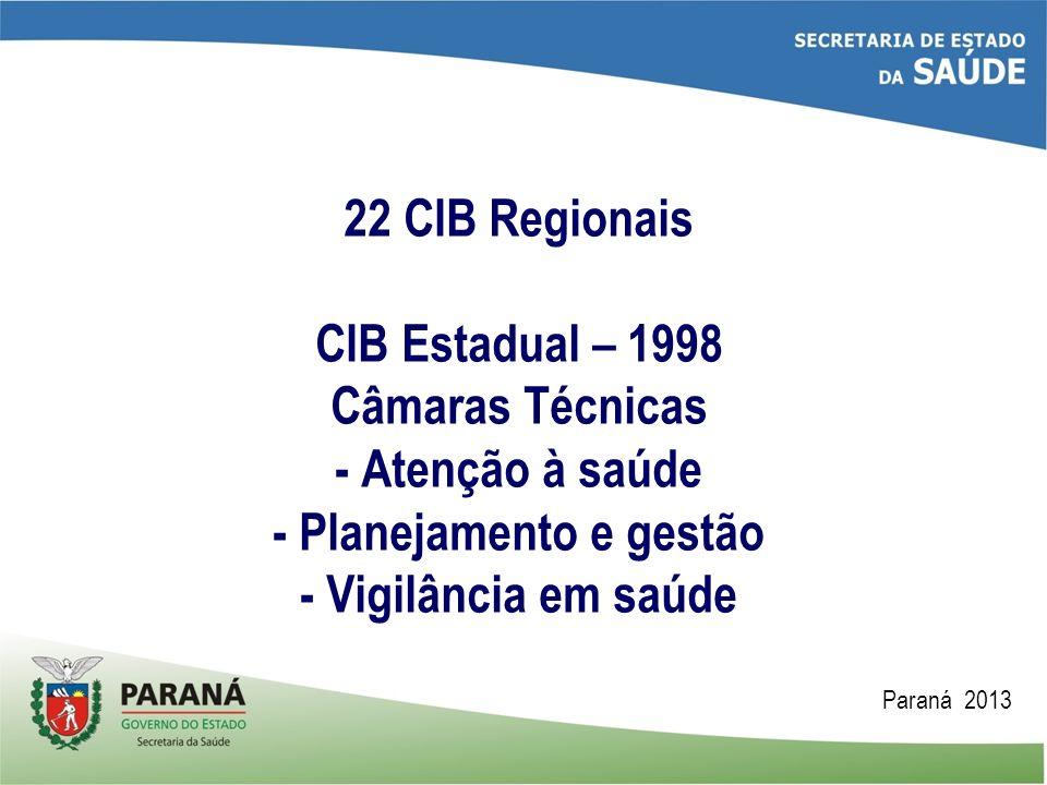 22 CIB Regionais CIB Estadual – 1998 Câmaras Técnicas - Atenção à saúde - Planejamento e gestão - Vigilância em saúde Paraná 2013