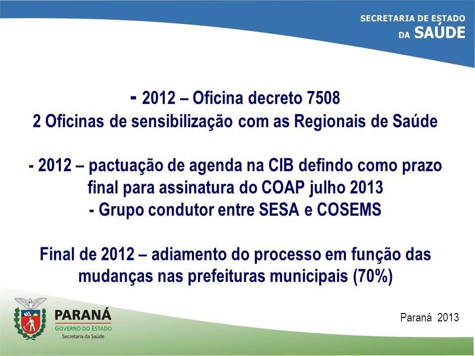 - 2012 – Oficina decreto 7508 2 Oficinas de sensibilização com as Regionais de Saúde - 2012 – pactuação de agenda na CIB defindo como prazo final para