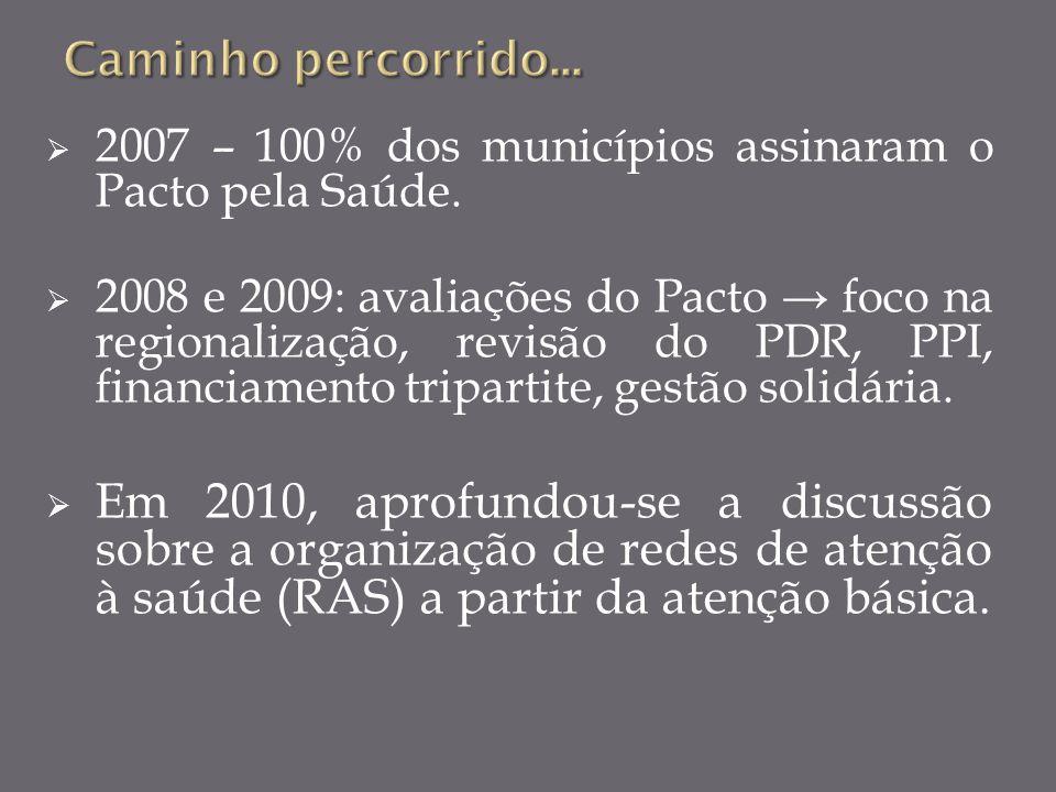 2007 – 100% dos municípios assinaram o Pacto pela Saúde.