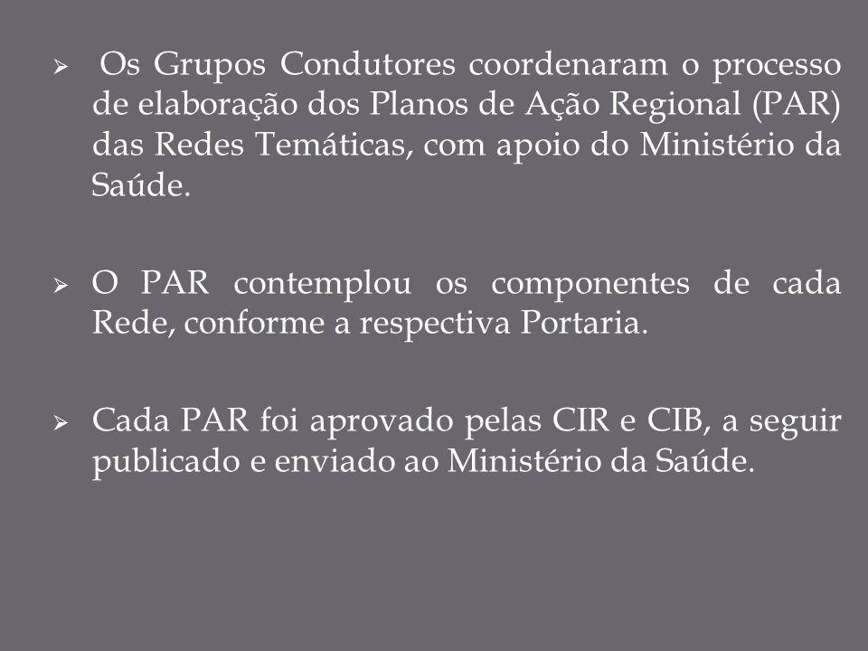 Em 2012, Mato Grosso do Sul assinou o Contrato Organizativo de Ação Pública (COAP) das 4 Macrorregiões de Saúde e cada PAR foi anexado ao mesmo.
