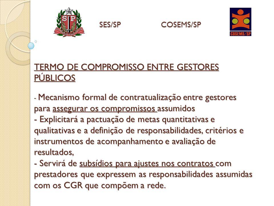 TERMO DE COMPROMISSO ENTRE GESTORES PÚBLICOS - Mecanismo formal de contratualização entre gestores para assegurar os compromissos assumidos - Explicit
