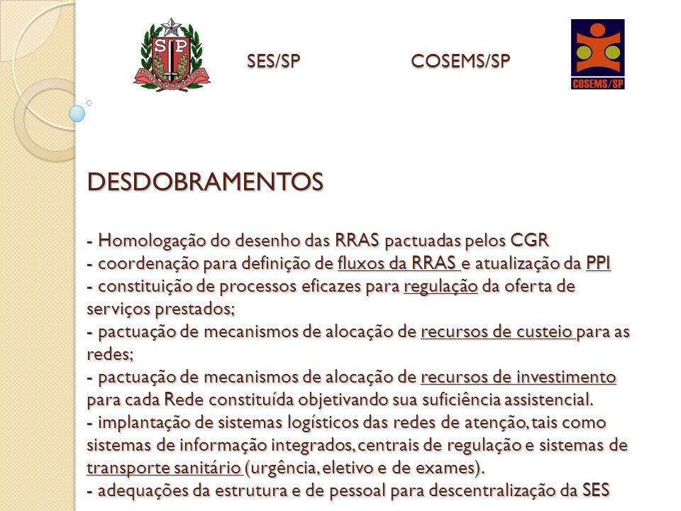 DESDOBRAMENTOS - Homologação do desenho das RRAS pactuadas pelos CGR - coordenação para definição de fluxos da RRAS e atualização da PPI - constituiçã