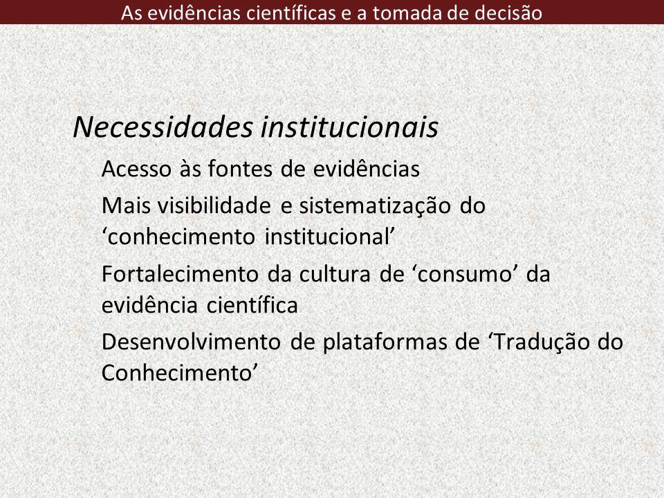 Necessidades institucionais Acesso às fontes de evidências Mais visibilidade e sistematização do conhecimento institucional Fortalecimento da cultura