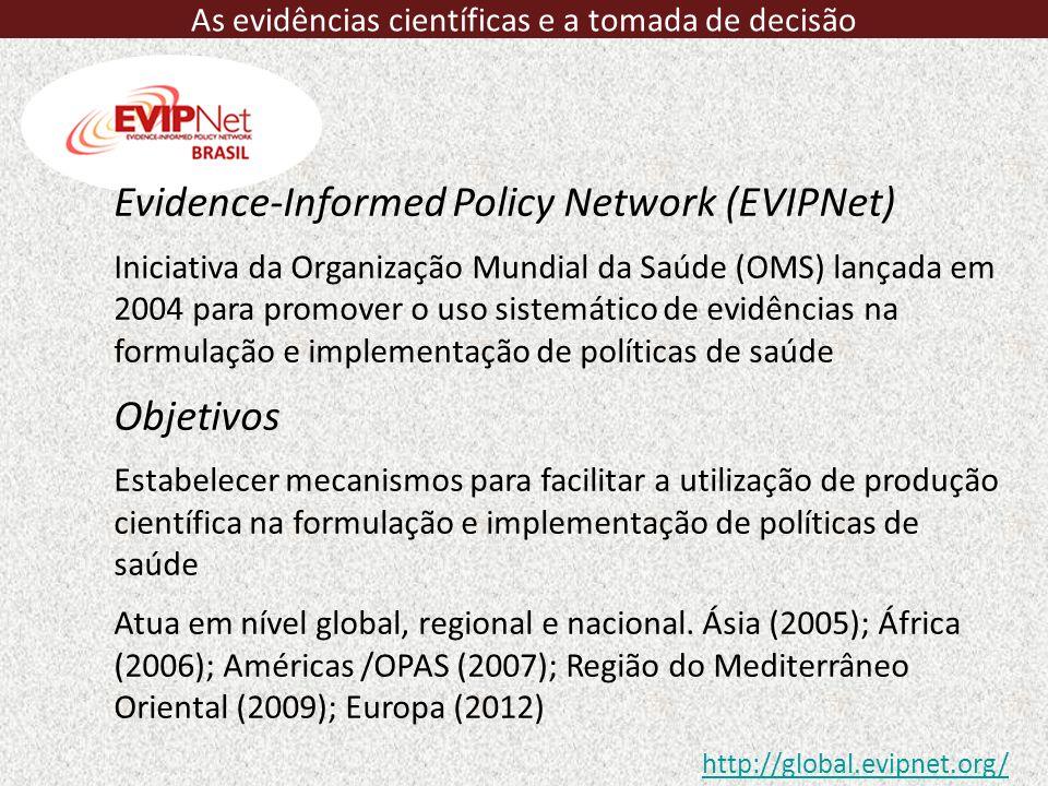 Evidence-Informed Policy Network (EVIPNet) Iniciativa da Organização Mundial da Saúde (OMS) lançada em 2004 para promover o uso sistemático de evidênc