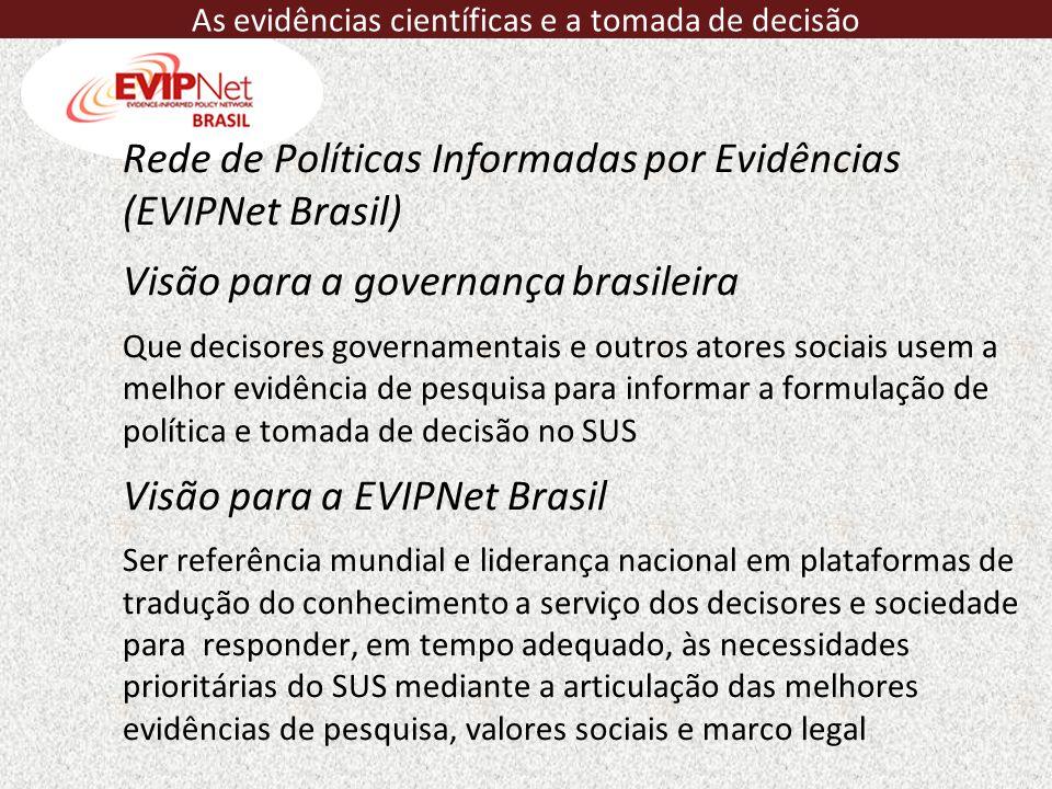 Rede de Políticas Informadas por Evidências (EVIPNet Brasil) Visão para a governança brasileira Que decisores governamentais e outros atores sociais u