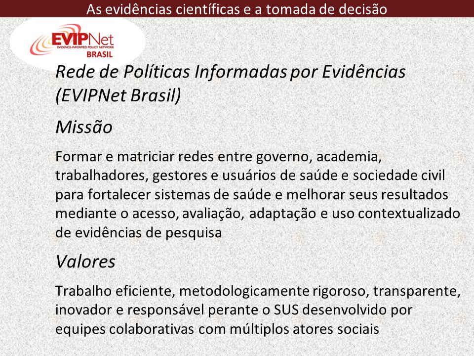 Rede de Políticas Informadas por Evidências (EVIPNet Brasil) Missão Formar e matriciar redes entre governo, academia, trabalhadores, gestores e usuári
