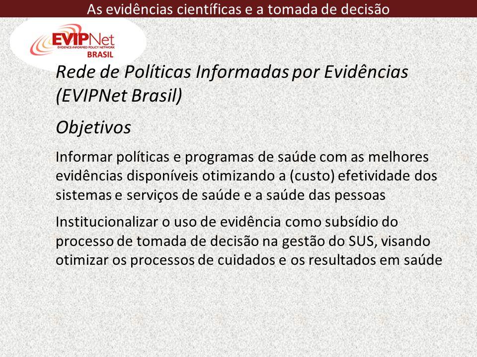 Rede de Políticas Informadas por Evidências (EVIPNet Brasil) Objetivos Informar políticas e programas de saúde com as melhores evidências disponíveis
