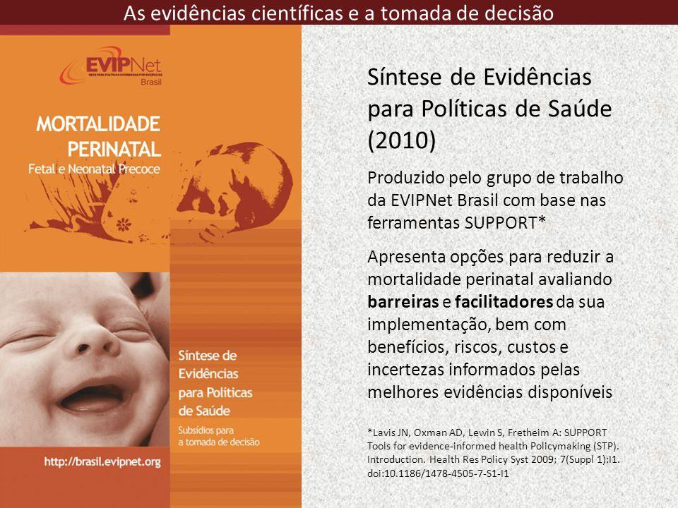 Síntese de Evidências para Políticas de Saúde (2010) Produzido pelo grupo de trabalho da EVIPNet Brasil com base nas ferramentas SUPPORT* Apresenta op