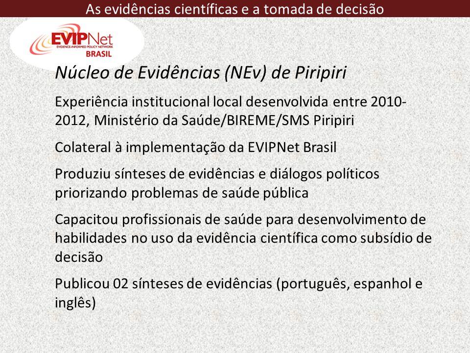 Núcleo de Evidências (NEv) de Piripiri Experiência institucional local desenvolvida entre 2010- 2012, Ministério da Saúde/BIREME/SMS Piripiri Colatera