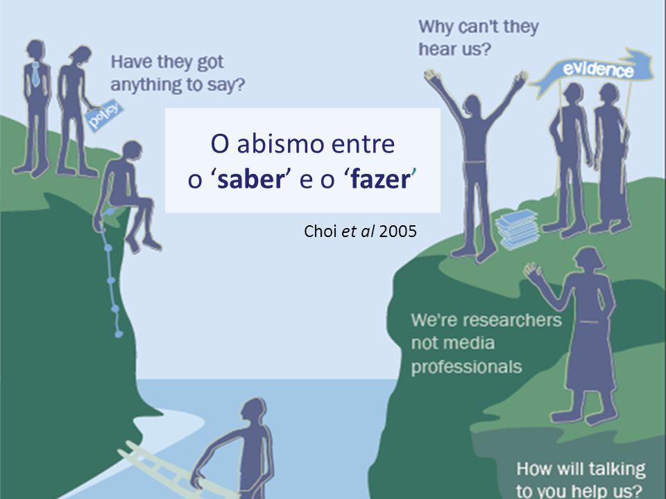 O abismo entre o saber e o fazer Choi et al 2005