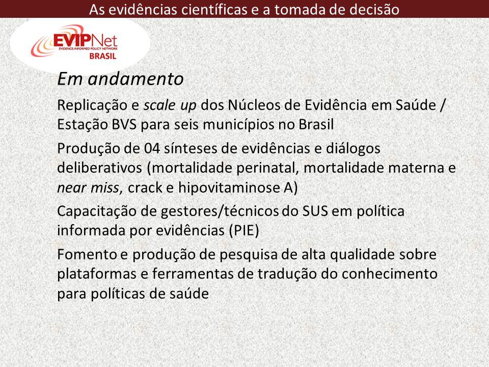 Em andamento Replicação e scale up dos Núcleos de Evidência em Saúde / Estação BVS para seis municípios no Brasil Produção de 04 sínteses de evidência