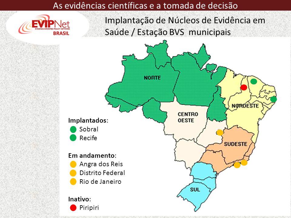 Implantados: Sobral Recife Em andamento: Angra dos Reis Distrito Federal Rio de Janeiro Inativo: Piripiri Implantação de Núcleos de Evidência em Saúde