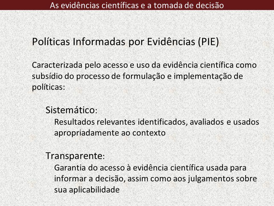 Políticas Informadas por Evidências (PIE) Caracterizada pelo acesso e uso da evidência científica como subsídio do processo de formulação e implementa