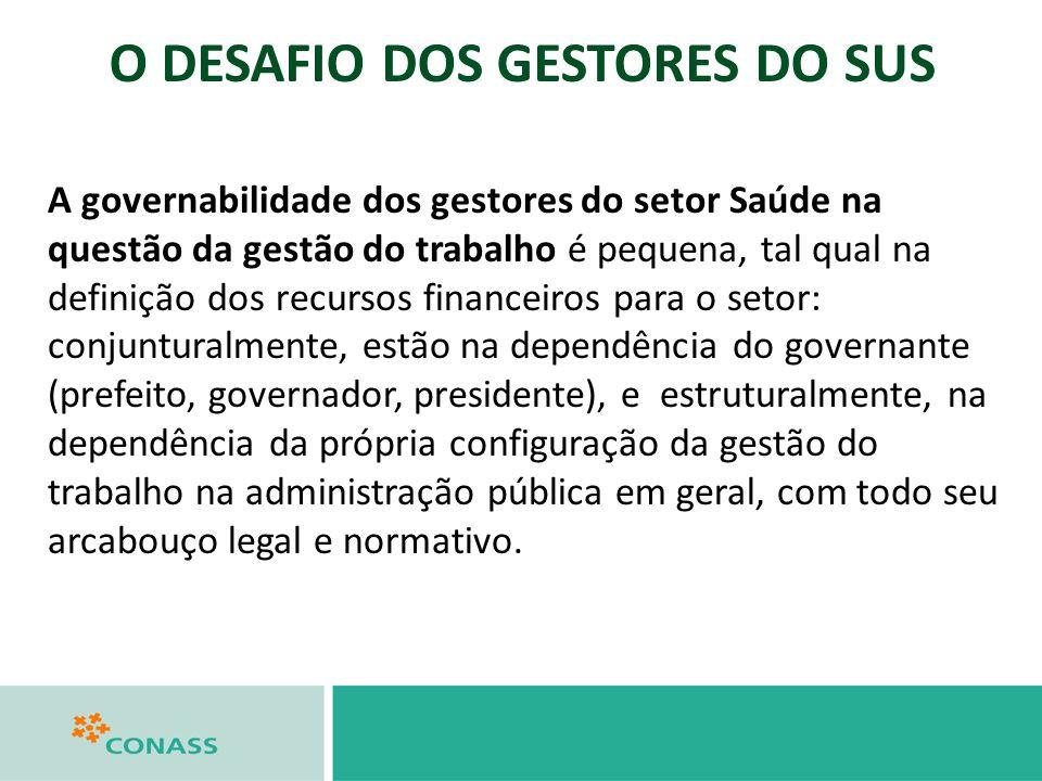 O DESAFIO DOS GESTORES DO SUS A governabilidade dos gestores do setor Saúde na questão da gestão do trabalho é pequena, tal qual na definição dos recu