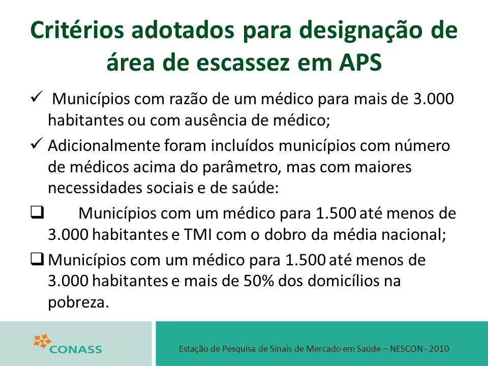 Critérios adotados para designação de área de escassez em APS Municípios com razão de um médico para mais de 3.000 habitantes ou com ausência de médic