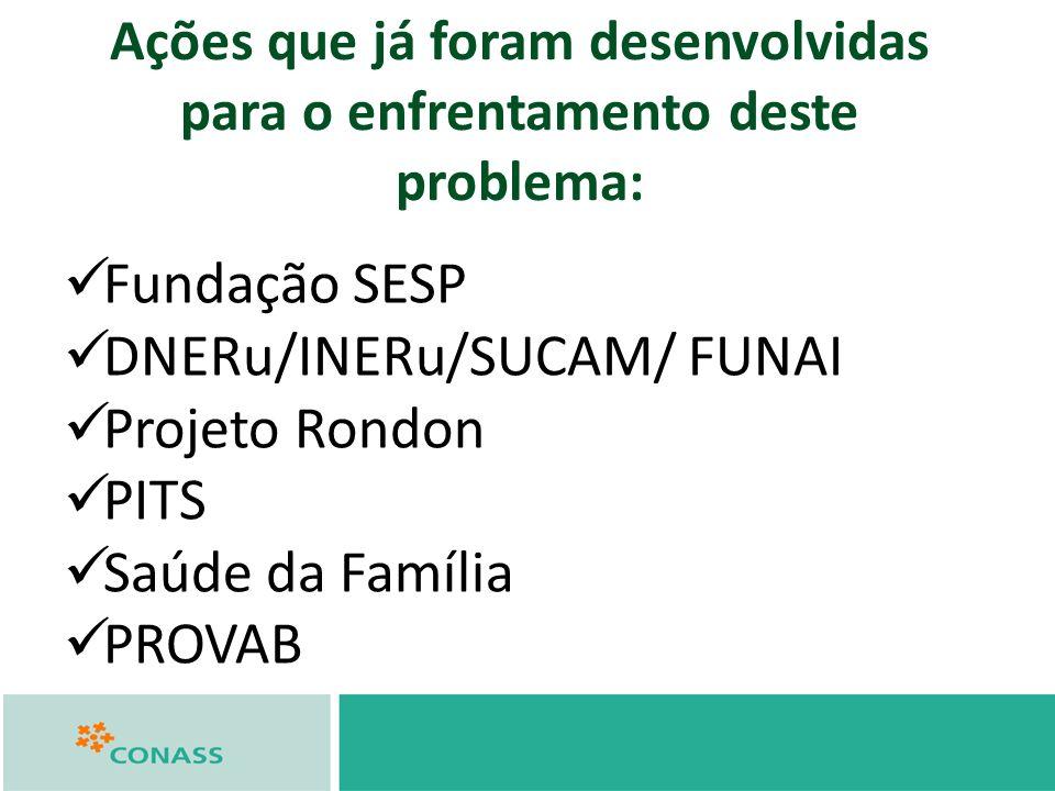 Ações que já foram desenvolvidas para o enfrentamento deste problema: Fundação SESP DNERu/INERu/SUCAM/ FUNAI Projeto Rondon PITS Saúde da Família PROV