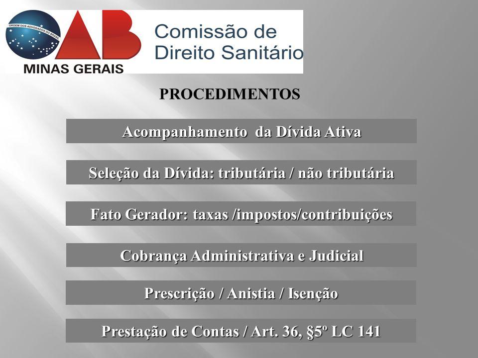 PROCEDIMENTOS Acompanhamento da Dívida Ativa Seleção da Dívida: tributária / não tributária Prescrição / Anistia / Isenção Prestação de Contas / Art.