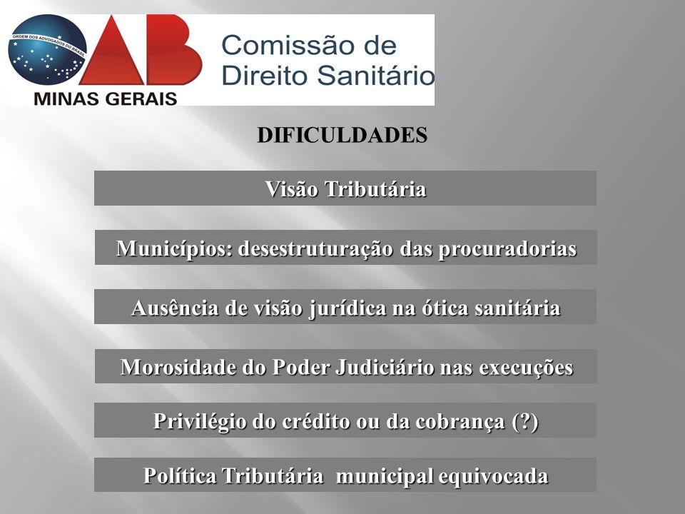 DIFICULDADES Visão Tributária Municípios: desestruturação das procuradorias Privilégio do crédito ou da cobrança (?) Política Tributária municipal equ