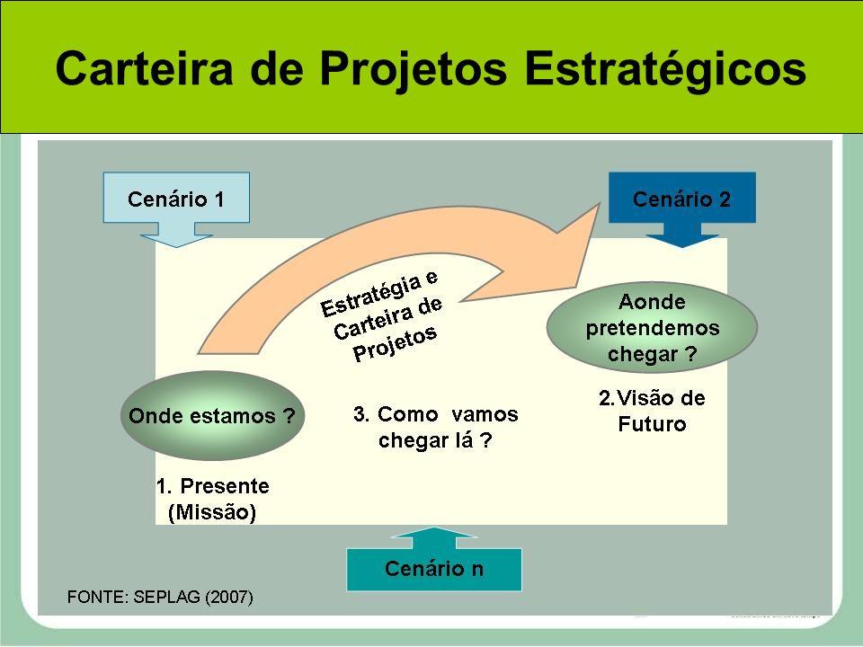 Carteira de Projetos Estratégicos
