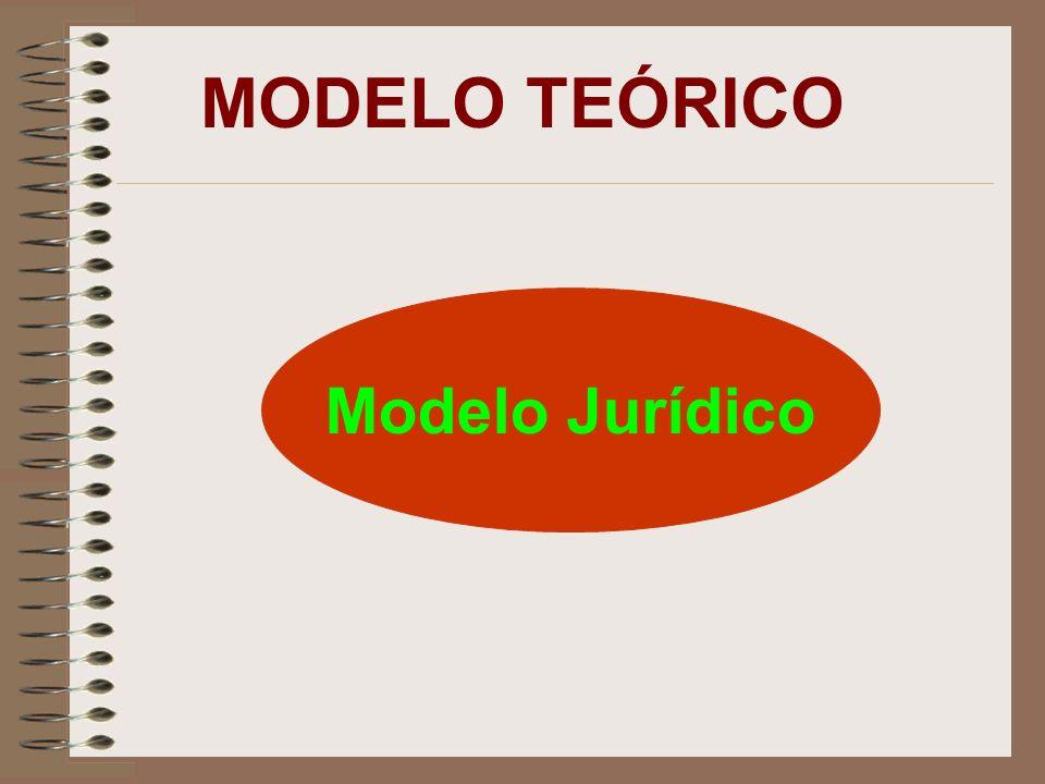 Modelo Jurídico MODELO TEÓRICO