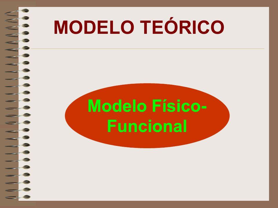 Modelo Físico- Funcional MODELO TEÓRICO