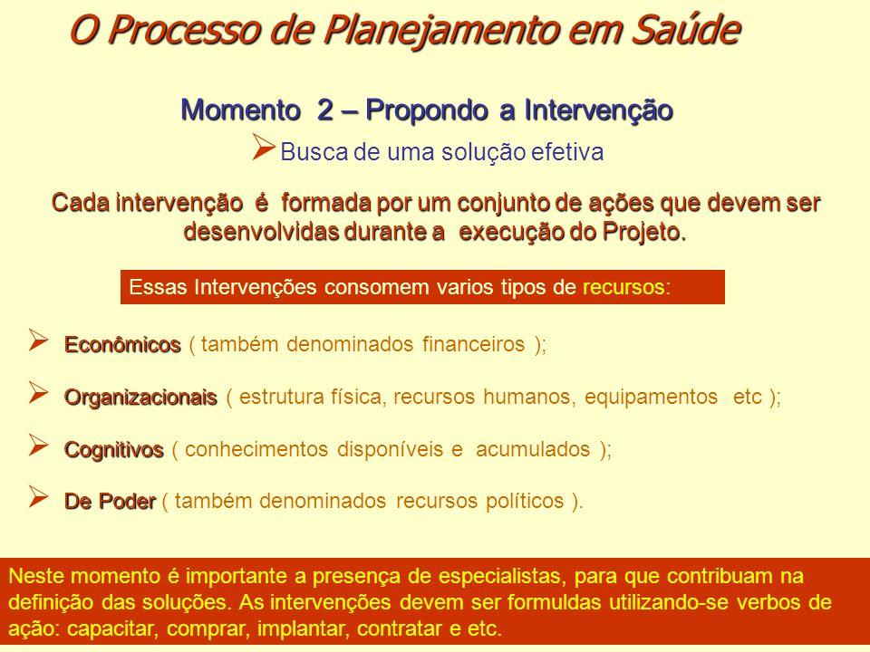 Cada intervenção é formada por um conjunto de ações que devem ser desenvolvidas durante a execução do Projeto.