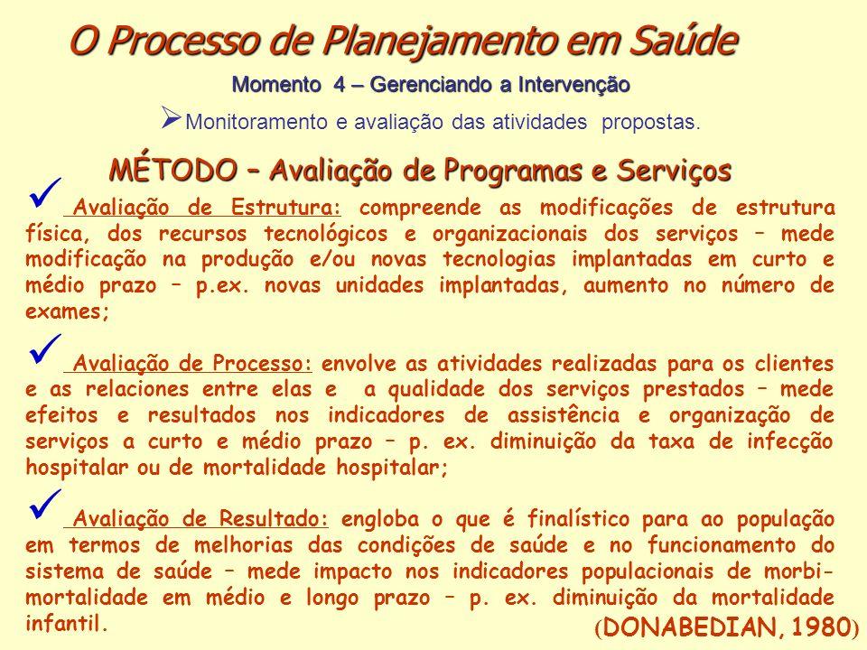 Momento 4 – Gerenciando a Intervenção Monitoramento e avaliação das atividades propostas. MÉTODO – Avaliação de Programas e Serviços Avaliação de Estr