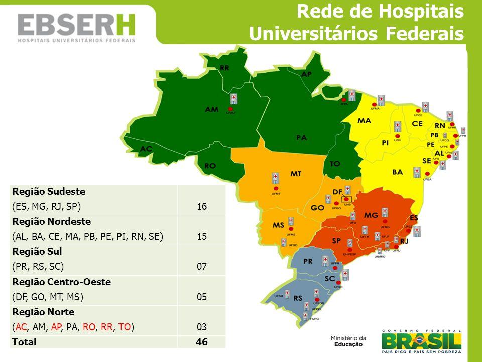 Rede de Hospitais Universitários Federais Região Sudeste (ES, MG, RJ, SP)16 Região Nordeste (AL, BA, CE, MA, PB, PE, PI, RN, SE)15 Região Sul (PR, RS,