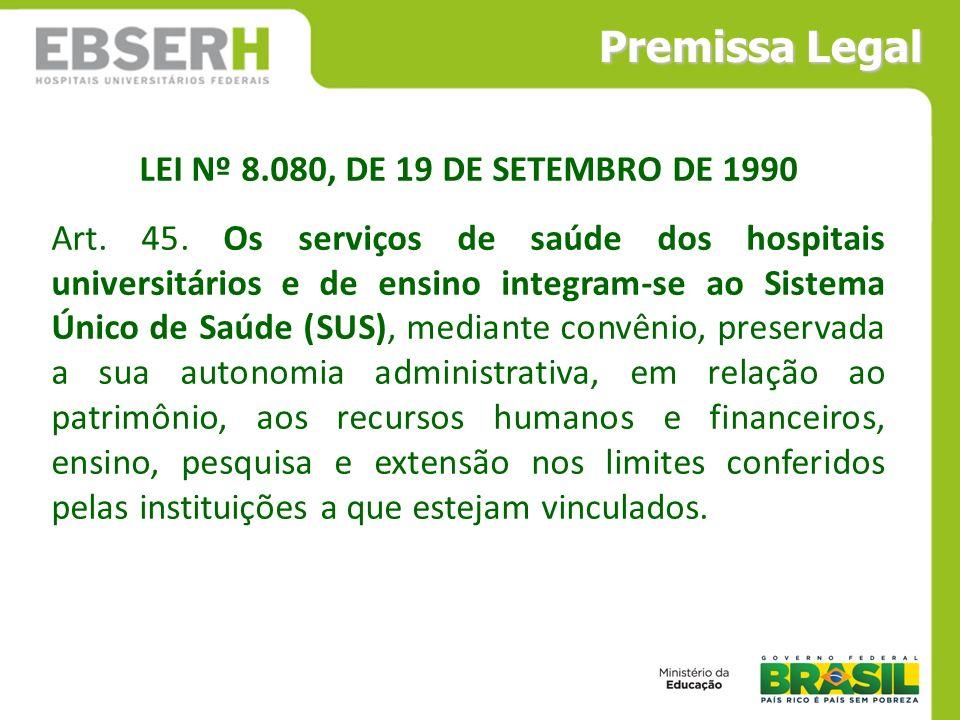 LEI Nº 8.080, DE 19 DE SETEMBRO DE 1990 Art. 45. Os serviços de saúde dos hospitais universitários e de ensino integram-se ao Sistema Único de Saúde (
