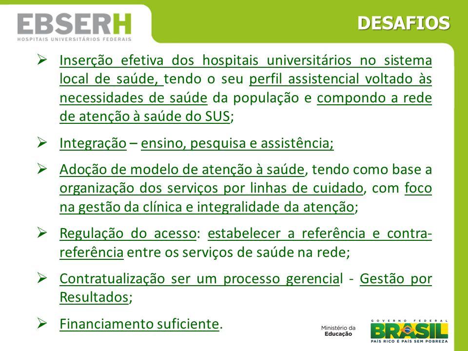 Inserção efetiva dos hospitais universitários no sistema local de saúde, tendo o seu perfil assistencial voltado às necessidades de saúde da população