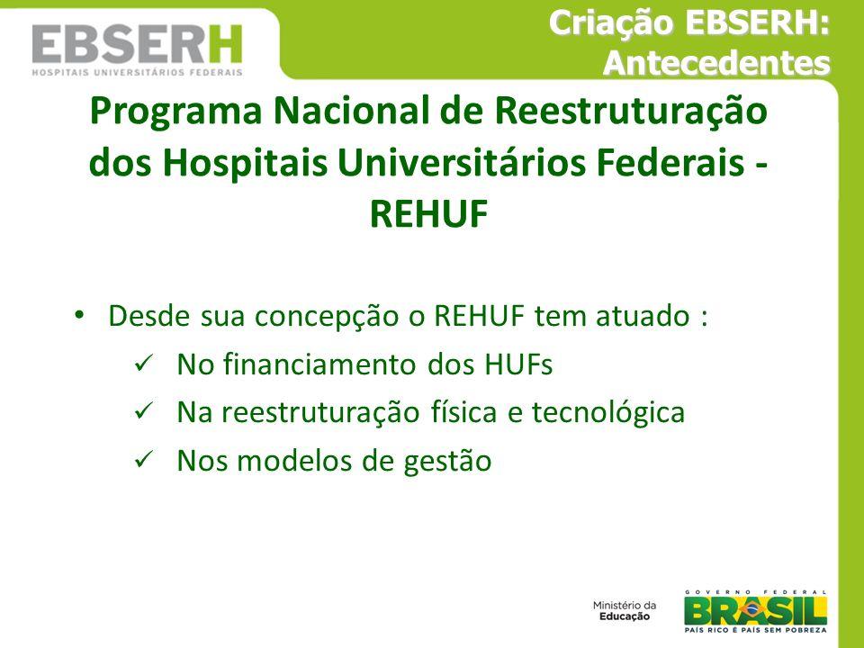 Programa Nacional de Reestruturação dos Hospitais Universitários Federais - REHUF Desde sua concepção o REHUF tem atuado : No financiamento dos HUFs N