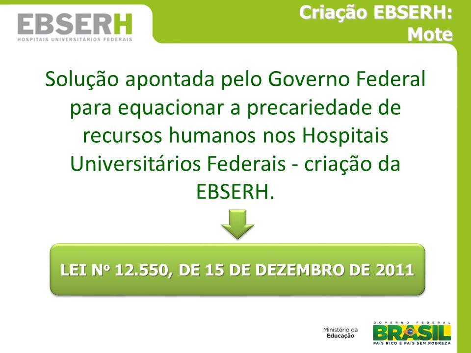 Solução apontada pelo Governo Federal para equacionar a precariedade de recursos humanos nos Hospitais Universitários Federais - criação da EBSERH. Cr