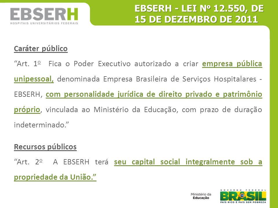 Caráter público Art. 1 o Fica o Poder Executivo autorizado a criar empresa pública unipessoal, denominada Empresa Brasileira de Serviços Hospitalares