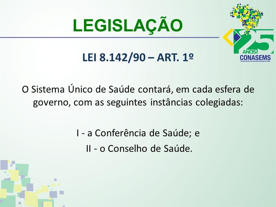 LEGISLAÇÃO LEI 8.142/90 – ART. 1º O Sistema Único de Saúde contará, em cada esfera de governo, com as seguintes instâncias colegiadas: I - a Conferênc